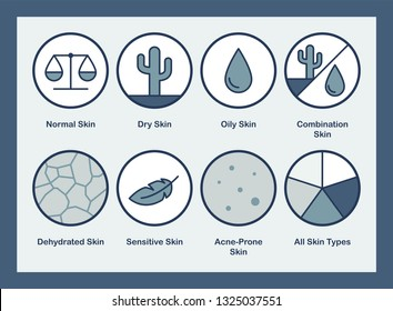 Set of 8 vector icons. Different skin types. Cosmetic icons. Blue and grey.