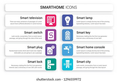 Set of 8 white smarthome icons such as smart Television, Switch, Plug, Smart lock, Lamp, key isolated on colorful background