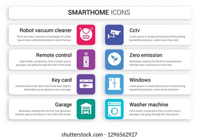 Set of 8 white smarthome icons such as Robot vacuum cleaner, Remote control, Key card, Garage, Cctv, Zero emission isolated on colorful background