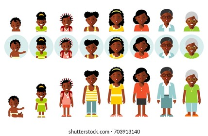 Set of african american ethnic people generations avatars at different ages. Woman african american ethnic aging icons - baby, child, teenager, young, adult, old. Full length and avatars.