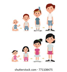Set of age measurement of growth boy and  girl. Vector illustration. Stages of development.