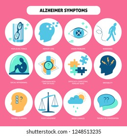 Set of Alzheimer's disease symptoms icons in flat style