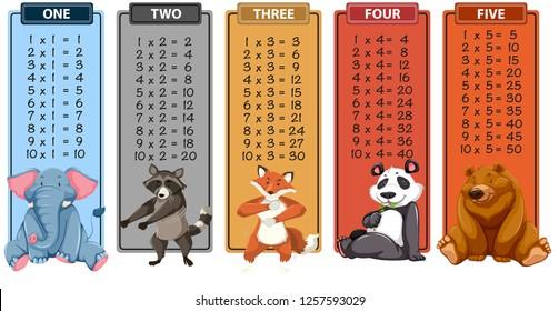 Set of animal times table illustration