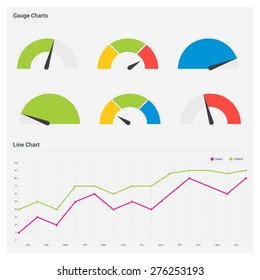 Set of Application Progress graph chart and different phases of Dashboard Speedometer or gauge icons set