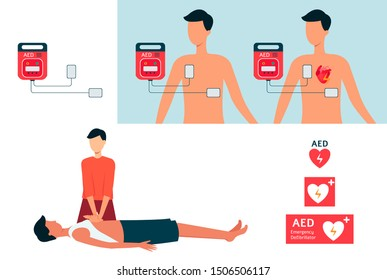 Set of automated external defibrillator, AED and cardiopulmonary resuscitation. Medical first aid concept with man and human body. Flat isolated vector illustration of aed.