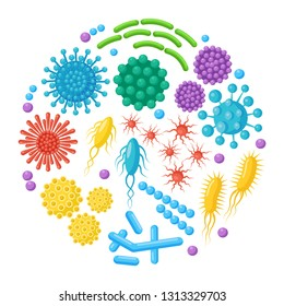 Set of bacteria, microbes, virus, germs. Disease-causing object isolated on background. Bacterial microorganisms, probiotic cells. Vector cartoon design.