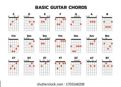 Set Of Basic Guitar Chords. Guitar Lesson. Finger Chart. Guitar chords Vector.