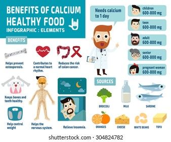 set of benefits of calcium. infographic element. healthcare concept. vector flat icons modern graphic design. wellness brochure illustration.
