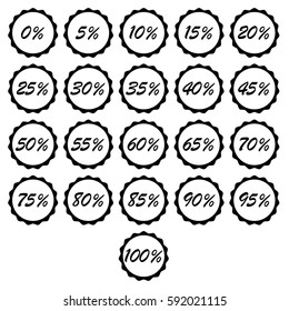 Set of black and white percent % sign vector illustrations with scalloped sunburst seal sticker background for retail marketing or percentage price reduction sale