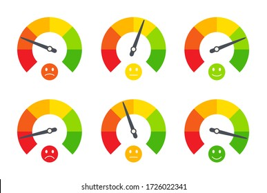 Set of business indicators, emotional emoticons, indicating quality, level, rating. Ratings of different levels like poor, bad, normal, good, excellent, great. Vector isolated flat graphic.