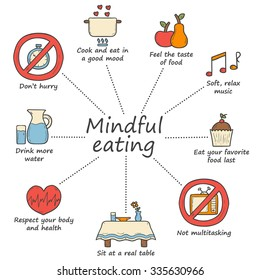 Set of cartoon hand drawn objects on mindful eating theme