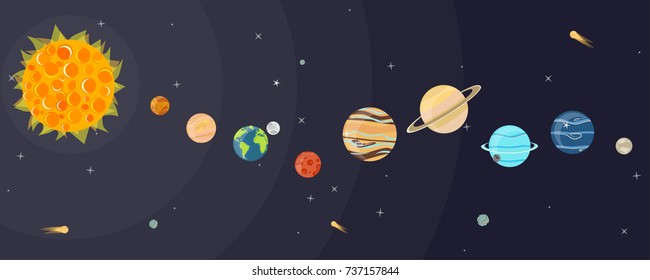 Set of cartoon planets of the solar system. Planets of the solar system solar system with names. Vector illustration in a flat style Isolated on a background for labels, logo, wallpapers, web, mobile.