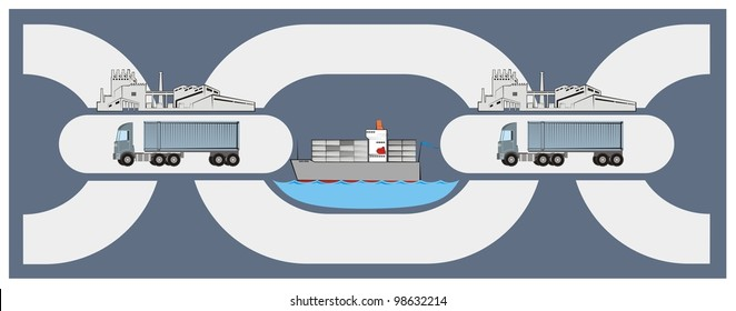 A set of chain links showing stages of a supply chain - vector logistics cartoon