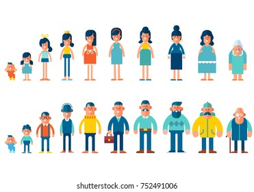 Set of characters in a flat style. Male and female characters, the cycle of life.  Cartoon style, flat vector illustration.