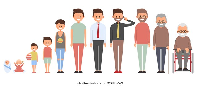 Set of characters in a flat style. Men and women characters, the cycle of life, growing up. From infant to grandparents. Designer character creation set with various views.