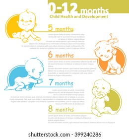 Set of child health and development icon. Infographic of baby growth from newborn to toddler with text. First year. Cute boy or girl of 0-12 months. Design template. Vector color illustration.