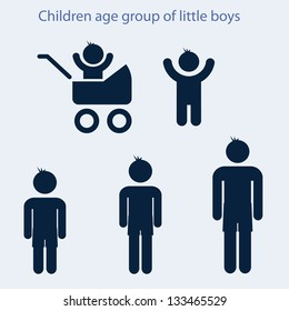 Set of children's age groups of young boys