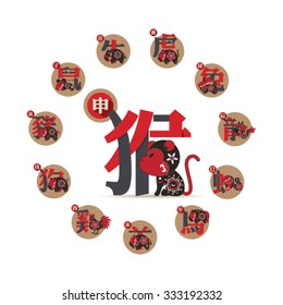 Set of Chinese zodiac signs. Twelve astrological symbols and their definitions.