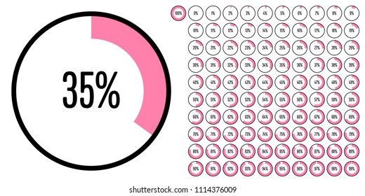 Set of circle percentage diagrams from 0 to 100 ready-to-use for web design, user interface (UI) or infographic - indicator with pink