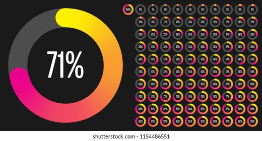 Set of circle percentage diagrams from 0 to 100 ready-to-use for web design, user interface (UI) or infographic - indicator with gradient from yellow to magenta (hot pink)