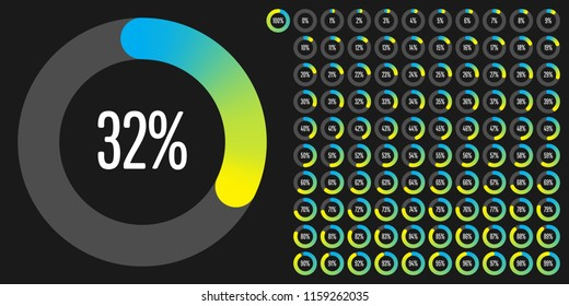 Set of circle percentage diagrams from 0 to 100 ready-to-use for web design, user interface (UI) or infographic - indicator with gradient from cyan (blue) to yellow