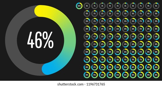 Set of circle percentage diagrams from 0 to 100 ready-to-use for web design, user interface (UI) or infographic - indicator with gradient from yellow to cyan (blue)