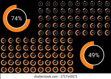Set of circle percentage diagrams from 0 to 100 for web design, user interface (UI) or infographic - indicator with orange