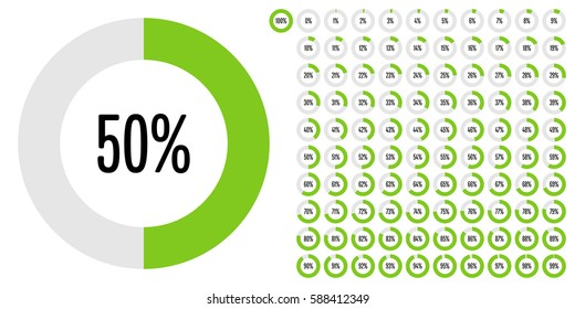 Set of circle percentage diagrams from 0 to 100 for web design, user interface (UI) or infographic - indicator with green