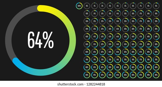 Set of circle percentage diagrams (meters) from 0 to 100 ready-to-use for web design, user interface (UI) or infographic - indicator with gradient from yellow to cyan (blue)