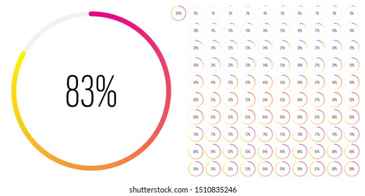 Set of circle percentage diagrams (meters) from 0 to 100 ready-to-use for web design, user interface (UI) or infographic - indicator with gradient from yellow to magenta (hot pink)