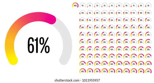 Set of circular sector arc percentage diagrams from 0 to 100 ready-to-use for web design, user interface (UI) or infographic - indicator with gradient from yellow to magenta (hot pink)