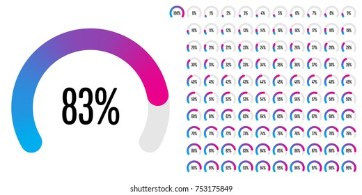 Set of circular sector percentage diagrams from 0 to 100 ready-to-use for web design, user interface, UI, or infographic - indicator with gradient from cyan, blue, to magenta, hot pink