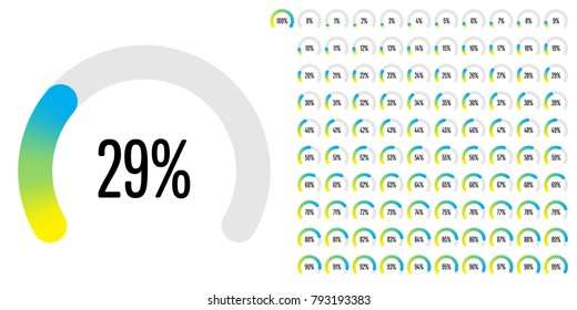 Set of circular sector percentage diagrams from 0 to 100 ready-to-use for web design, user interface (UI) or infographic - indicator with gradient from yellow to cyan (blue)