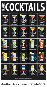 Set of classic alcoholic cocktails recipes infographic, isolated on black background.Vector illustration.