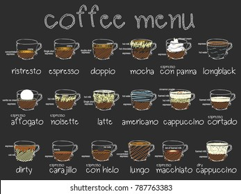 Set of coffee menu in green board and colour crayon style with hand drawing Vector and illustration design