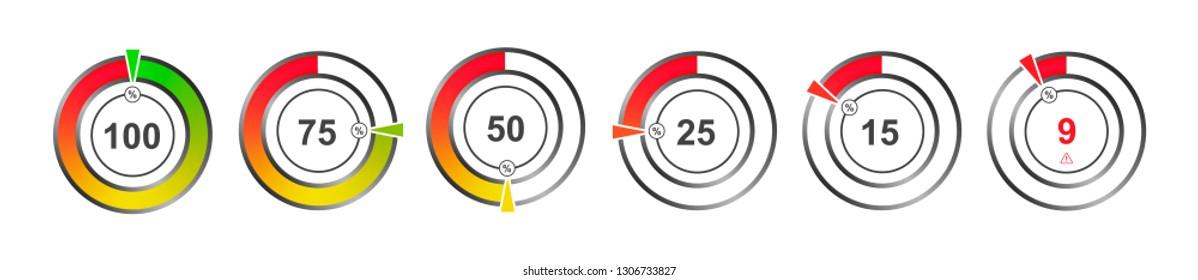 Set of color indicators of percentage charts.