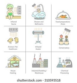 Set of color line icons for various use of infrared heater - sauna, house, warehouse and industrial building heating, bathroom and shower, cooking, animal and pet healthcare, conservatory, chemistry.