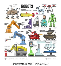 Set of colored flat isolated robots for various purposes: industrial, science, medical, construction, domestic, social, military and fire fighting machine, auv & uav, smart android AI tech objects.