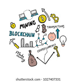Set of colorful cryptoccurrency, blockchain and mining doodles. Hand drawn vector electronic commerce concept illustration.