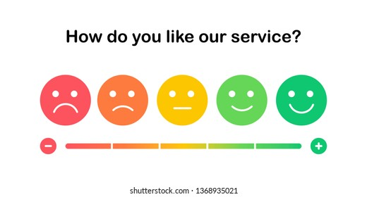 Set of the colorful emoticons with different mood from angry to happy. Smileys with five emotions: dissatisfied, sad, indifferent, glad, satisfied. Element of UI design for estimating client service.