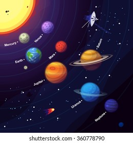 Set of colorful planets and cosmic elements