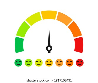 Set of colorful speedometers, ratings of varying degrees of satisfaction. Ratings of different quality levels. Emotional smilies.