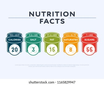 Set of colorful tags showing nutrition facts with calories; salt; fat; saturates and sugars isolated on white background