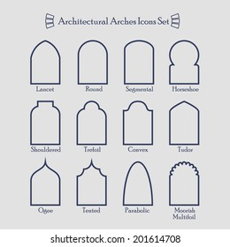 Set of common types of architectural arches frame icons with their names