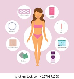 Set of contraception methods: contraceptive patch and iud, pills and vaginal ring and oral contraceptive. Safe sex and birth control. Flat vector illustration with woman body. - Vector illustration