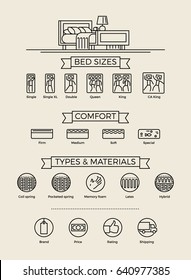 Set of cool vector linear icons on mattress shop. Choosing mattress by size, type, comfort, brand, price or rating. Bed sizes and types infographic elements