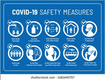 Set of Corona Virus COVID-19 Safety Measures and Precautions Warning Signs - How to Protect Yourself and Others - What To Do Signs - Infographics in Blue European Motorway/Highway Roadsign Style