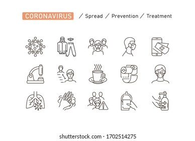 Satz von Coronavirus-Schutz. Vorbeugung von Neuer Epidemie 2019-nCoV Icon Set für Infografik oder Website.Sicherheit, Gesundheit, Heilmittel und Vorbeugung von Viruserkrankungen. Isolation. Vektorillustration