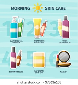 Set of cosmetics for skin care and makeup morning. Infographics on the steps of skin care for women's and men's. Beauty product in the flat style for beauty brochure and flyers.