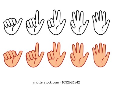 Set of counting fingers by hand.